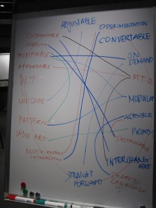 word-circle